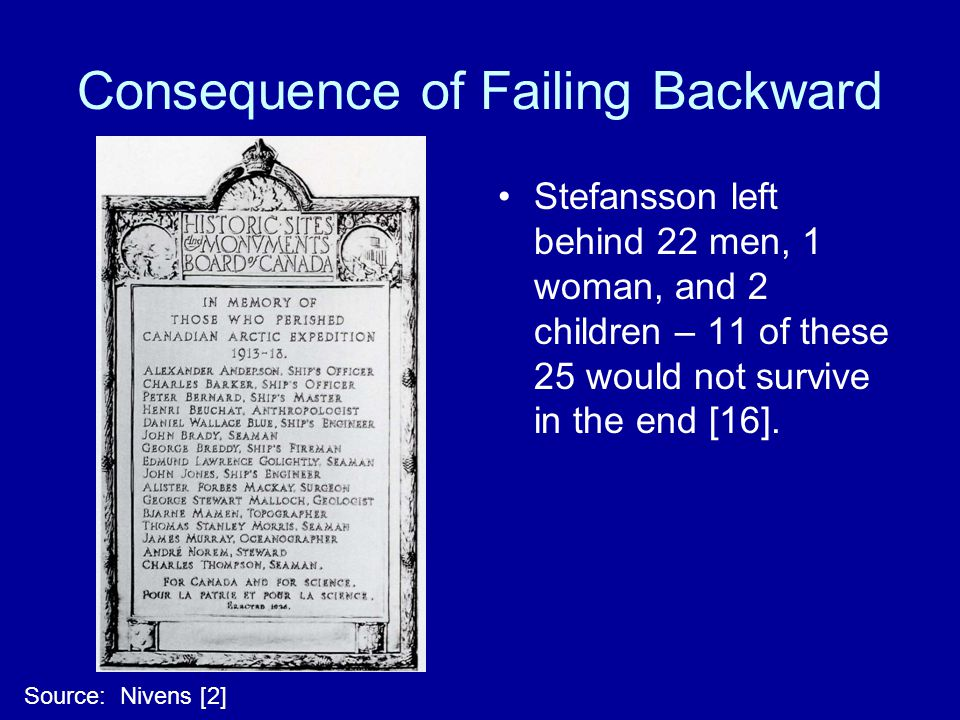 Consequence of Failing Backward Stefansson left behind 22 men, 1 woman, and 2 children – 11 of these 25 would not survive in the end [16].