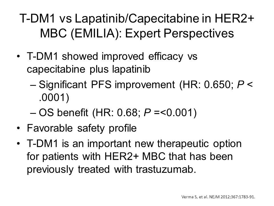 T-DM1 vs Lapatinib/Capecitabine in HER2+ MBC (EMILIA): Expert Perspectives T-DM1 showed improved efficacy vs capecitabine plus lapatinib –Significant