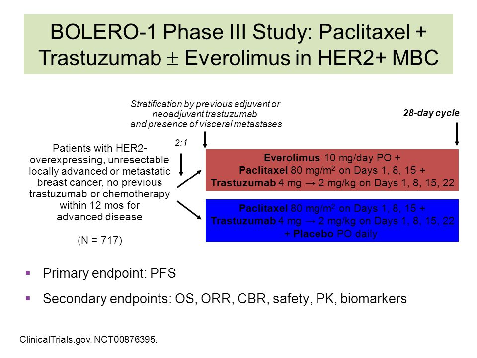 BOLERO-1 Phase III Study: Paclitaxel + Trastuzumab  Everolimus in HER2+ MBC Patients with HER2- overexpressing, unresectable locally advanced or meta