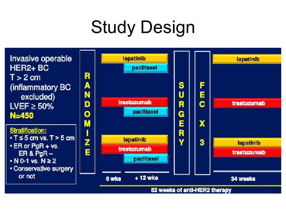 Study Design Baselga J, et al. Cancer Res. 2010;70 (24 Suppl): Abstract S3-3.