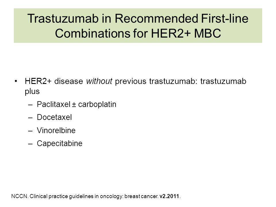 Lapatinib in Neoadjuvant Treatment of HER2+ Breast Cancer (NSABP B-41): pCR RegimennpCR*, %P Value † AC → WP + T17649.4 AC → WP + L17147.4.78 AC → WP + T + L17160.2.056 Robidoux A, et al.