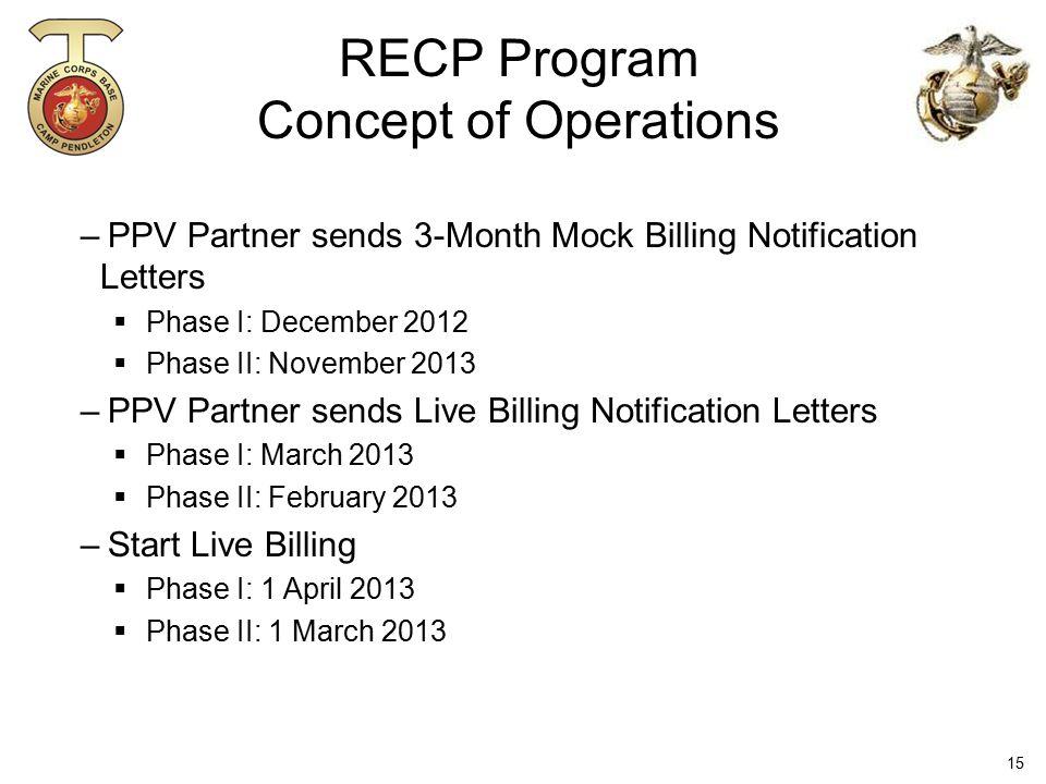 –PPV Partner sends 3-Month Mock Billing Notification Letters  Phase I: December 2012  Phase II: November 2013 –PPV Partner sends Live Billing Notifi