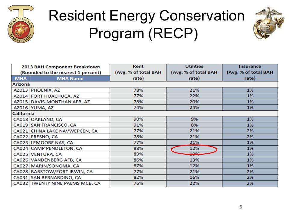 Resident Energy Conservation Program (RECP) 6