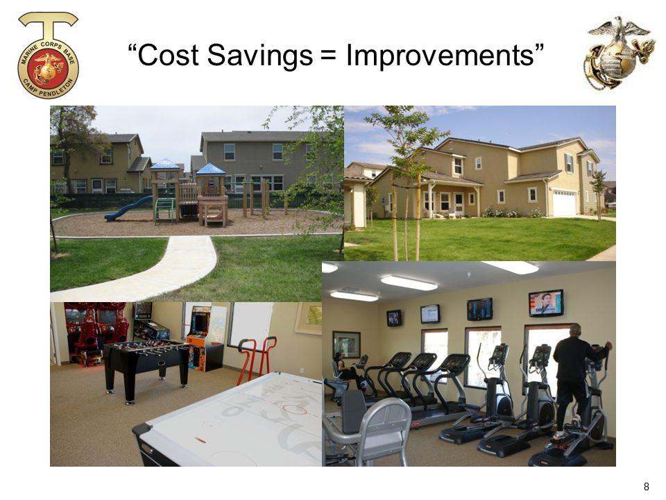 """Cost Savings = Improvements"" 8"