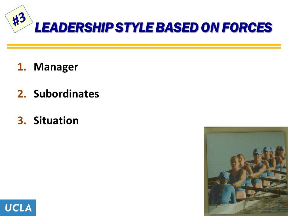 LEADERSHIP STYLE BASED ON FORCES 1.Manager 2.Subordinates 3.Situation #3