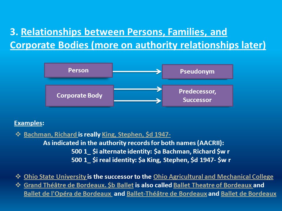 3. Relationships between Persons, Families, and Corporate Bodies (more on authority relationships later) Pseudonym Predecessor, Successor  Bachman, R