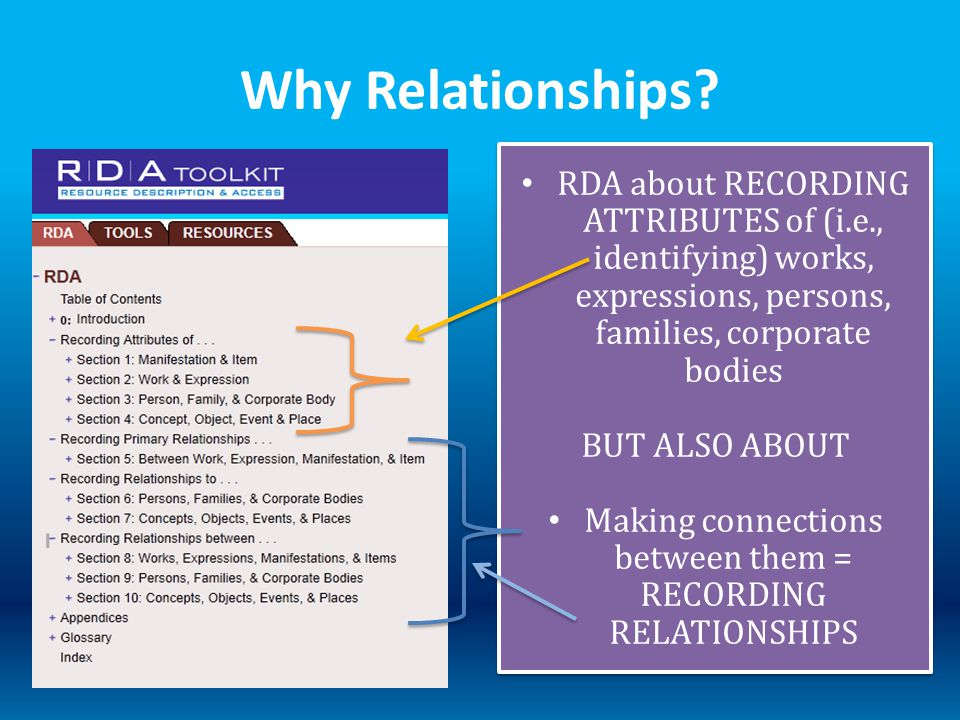 Why Relationships? RDA about RECORDING ATTRIBUTES of (i.e., identifying) works, expressions, persons, families, corporate bodies BUT ALSO ABOUT Making