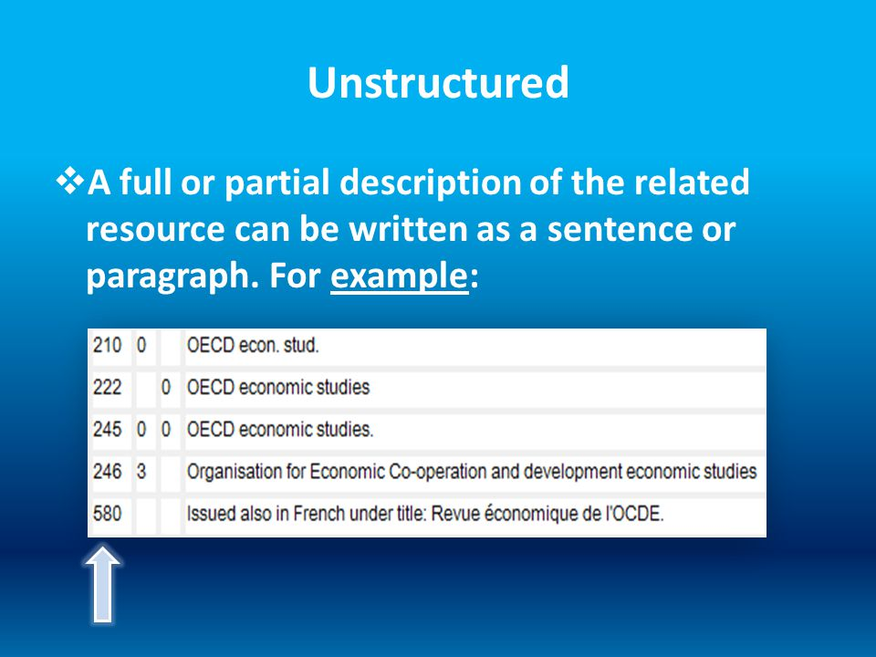 Unstructured  A full or partial description of the related resource can be written as a sentence or paragraph. For example:
