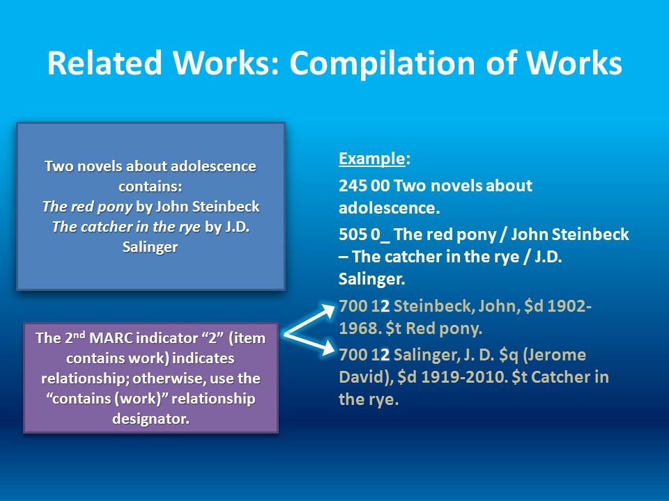 Related Works: Compilation of Works The 2 nd MARC indicator 2 (item contains work) indicates relationship; otherwise, use the contains (work) relationship designator.