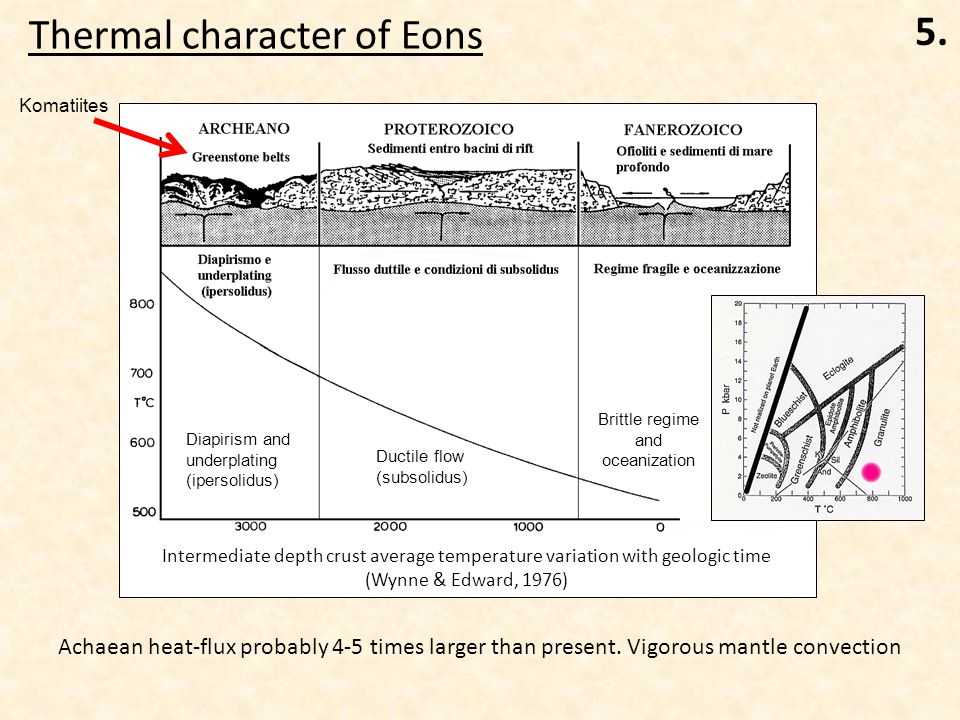 Achaean heat-flux probably 4-5 times larger than present. Vigorous mantle convection Thermal character of Eons Diapirism and underplating (ipersolidus