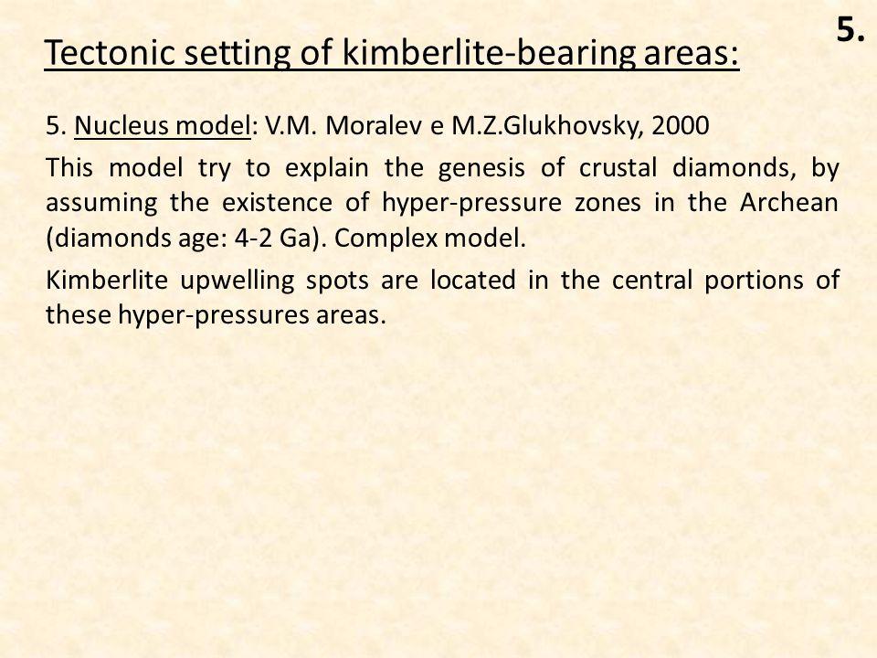 Tectonic setting of kimberlite-bearing areas: 5. 5. Nucleus model: V.M. Moralev e M.Z.Glukhovsky, 2000 This model try to explain the genesis of crusta