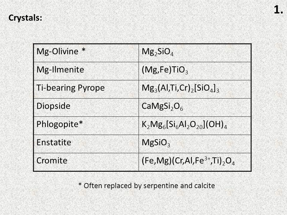 1. Crystals: Mg-Olivine *Mg 2 SiO 4 Mg-Ilmenite(Mg,Fe)TiO 3 Ti-bearing PyropeMg 3 (Al,Ti,Cr) 2 [SiO 4 ] 3 DiopsideCaMgSi 2 O 6 Phlogopite*K 2 Mg 6 [Si