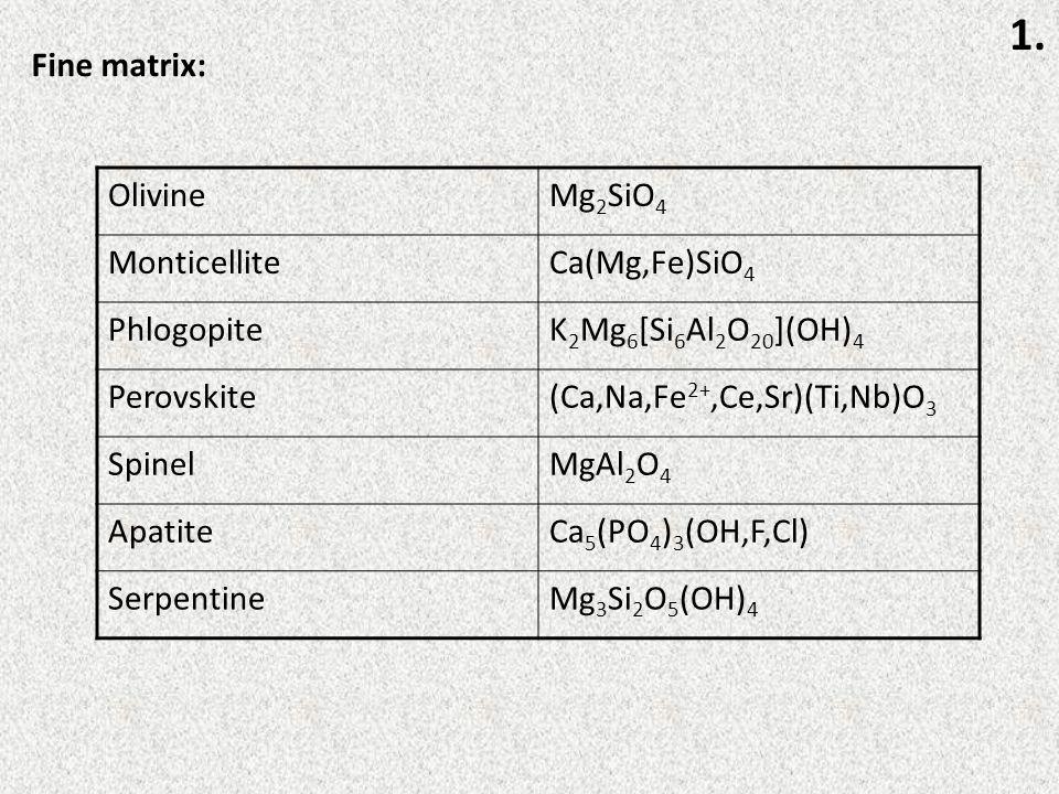 Fine matrix: OlivineMg 2 SiO 4 MonticelliteCa(Mg,Fe)SiO 4 PhlogopiteK 2 Mg 6 [Si 6 Al 2 O 20 ](OH) 4 Perovskite(Ca,Na,Fe 2+,Ce,Sr)(Ti,Nb)O 3 SpinelMgAl 2 O 4 ApatiteCa 5 (PO 4 ) 3 (OH,F,Cl) SerpentineMg 3 Si 2 O 5 (OH) 4 1.