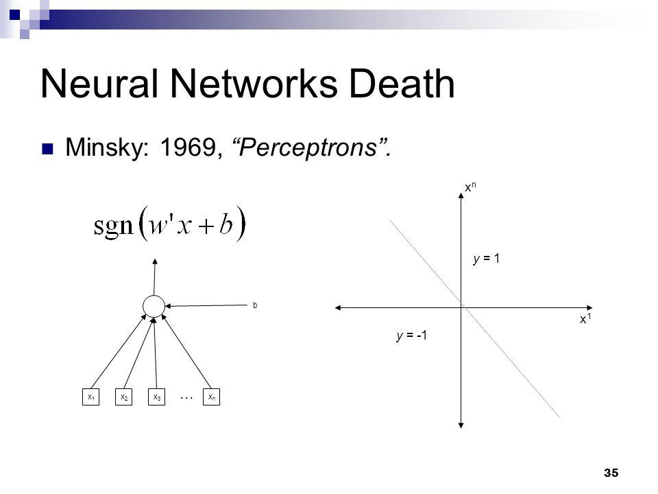 """35 Neural Networks Death Minsky: 1969, """"Perceptrons"""". x1x1 xnxn x3x3 x2x2... y = 1 y = -1 xnxn x1x1 b"""