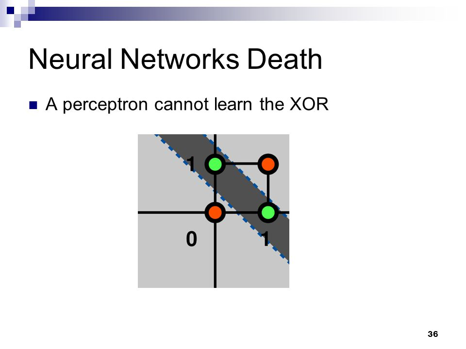 36 Neural Networks Death A perceptron cannot learn the XOR