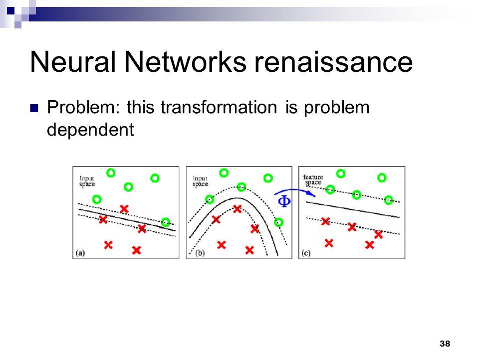 38 Neural Networks renaissance Problem: this transformation is problem dependent