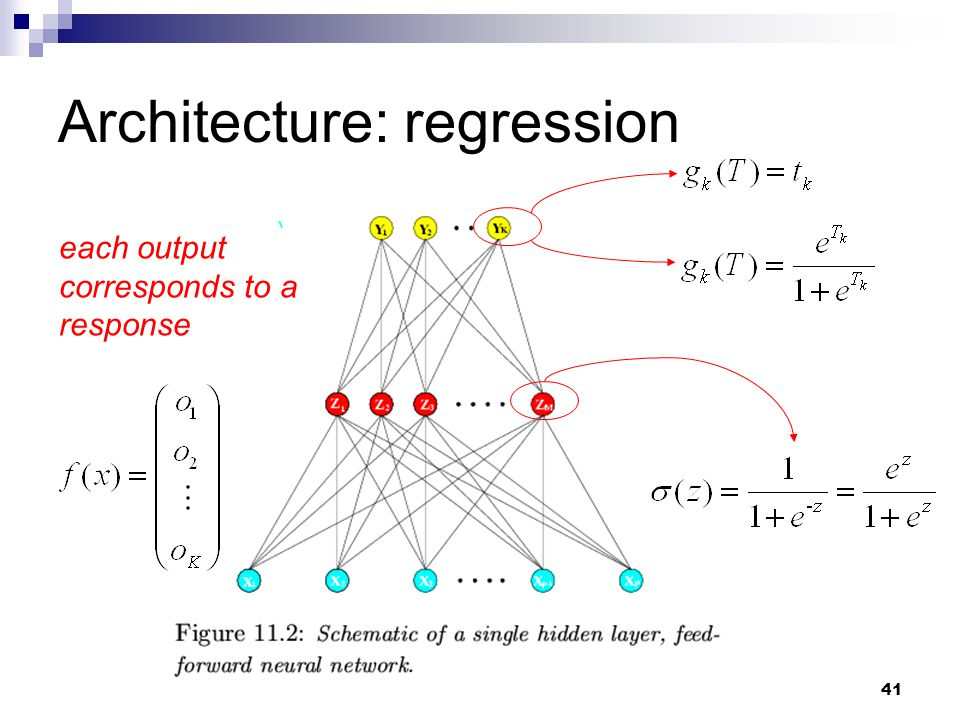 41 Architecture: regression each output corresponds to a response