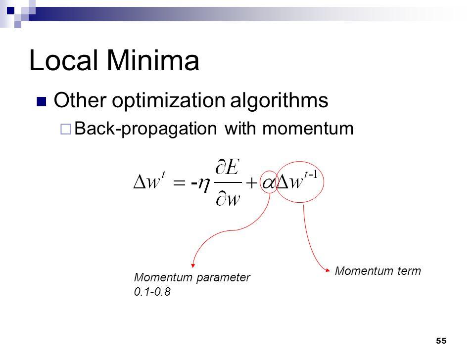 55 Local Minima Other optimization algorithms  Back-propagation with momentum Momentum term Momentum parameter 0.1-0.8