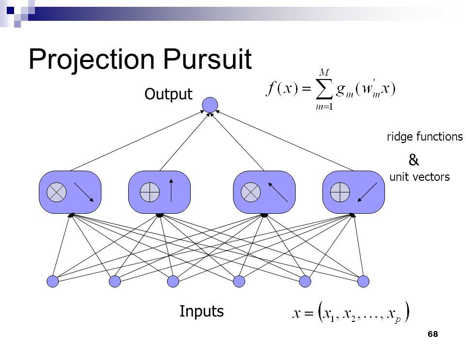 68 Projection Pursuit Output Inputs ridge functions unit vectors &