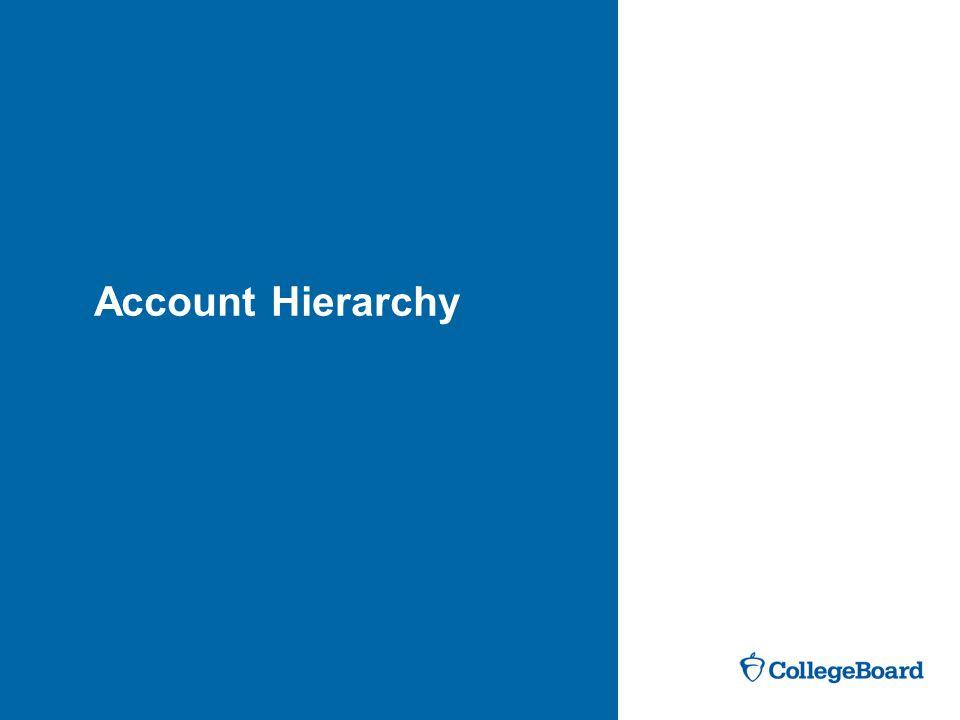 Account Hierarchy