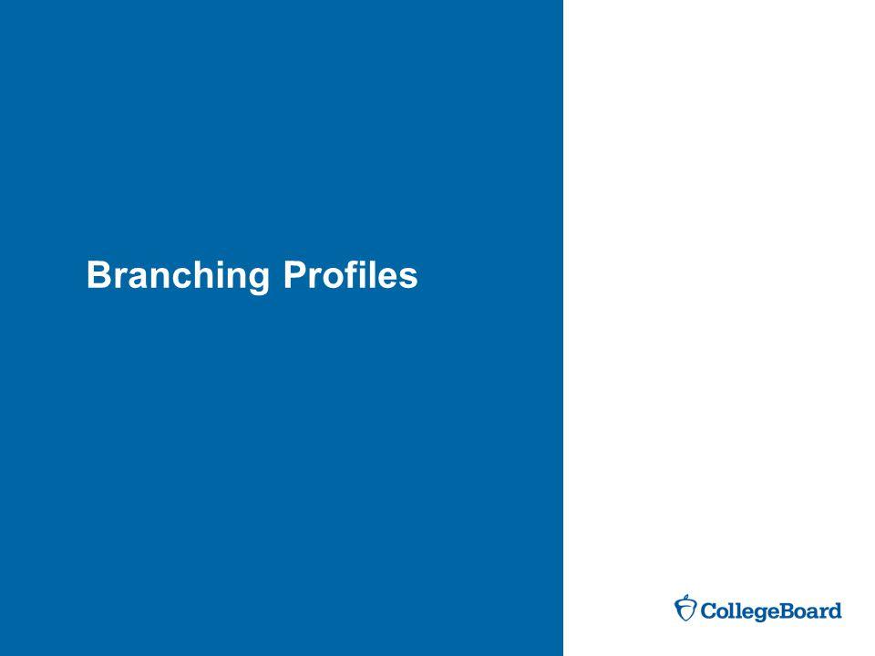 Branching Profiles