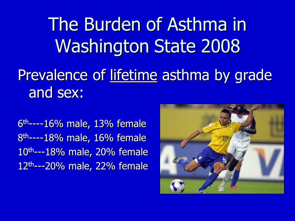 The Burden of Asthma in Washington State 2008 Prevalence of lifetime asthma by grade and sex: 6 th ----16% male, 13% female 8 th ----18% male, 16% fem
