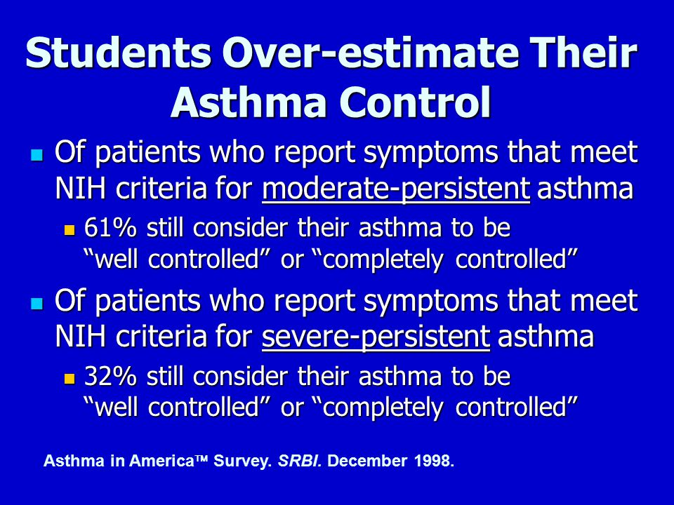Asthma in America  Survey. SRBI. December 1998. Students Over-estimate Their Asthma Control Of patients who report symptoms that meet NIH criteria fo