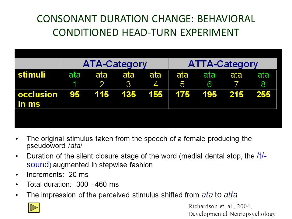 CONSONANT DURATION CHANGE: BEHAVIORAL CONDITIONED HEAD-TURN EXPERIMENT The original stimulus taken from the speech of a female producing the pseudowor
