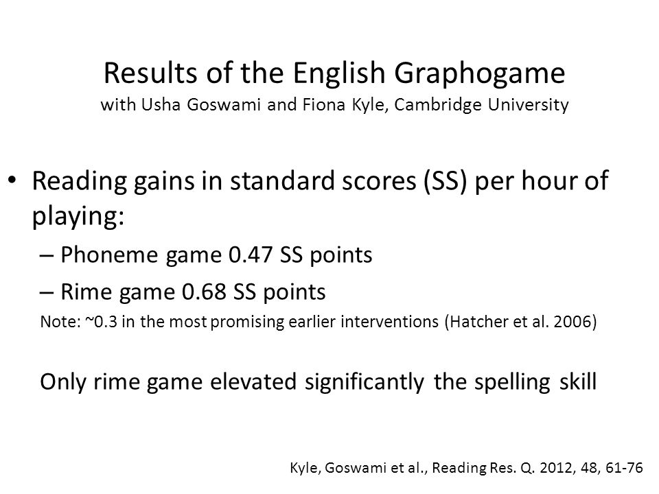 Results of the English Graphogame with Usha Goswami and Fiona Kyle, Cambridge University Reading gains in standard scores (SS) per hour of playing: –