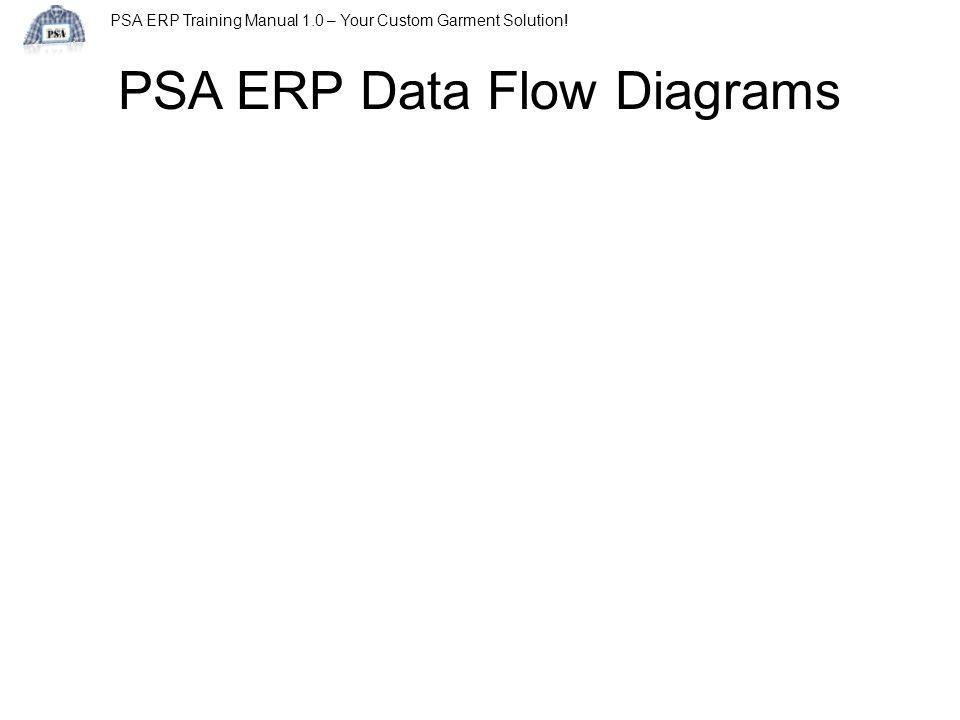 PSA ERP Training Manual 1.0 – Your Custom Garment Solution! PSA ERP Data Flow Diagrams