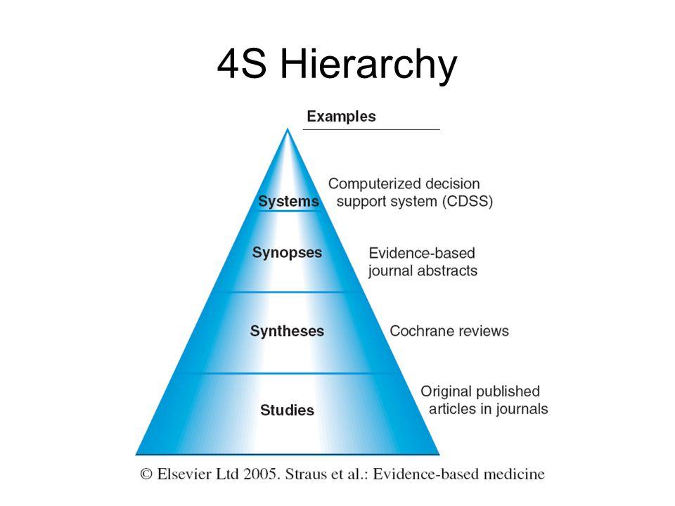4S Hierarchy