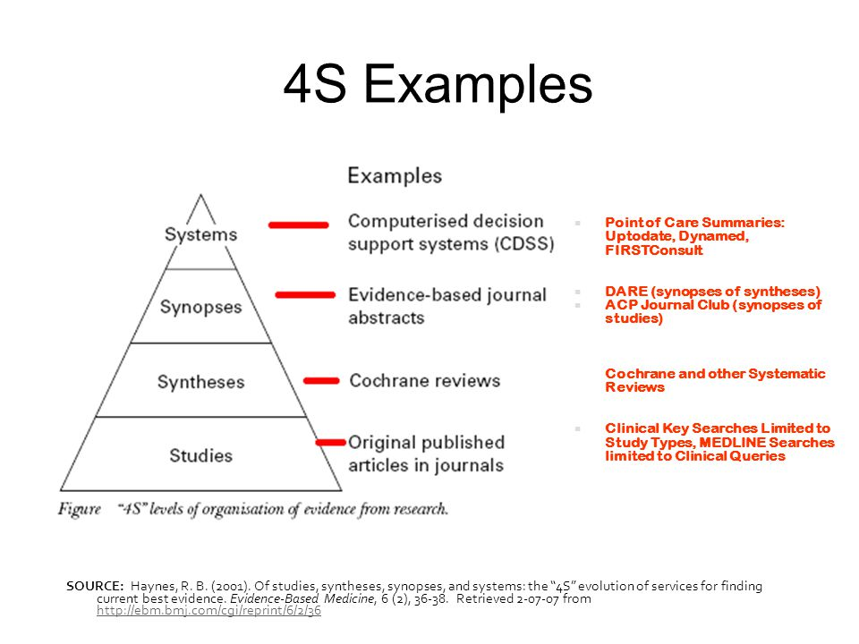 4S Examples  Point of Care Summaries: Uptodate, Dynamed, FIRSTConsult  DARE (synopses of syntheses)  ACP Journal Club (synopses of studies) Cochrane and other Systematic Reviews  Clinical Key Searches Limited to Study Types, MEDLINE Searches limited to Clinical Queries SOURCE: Haynes, R.