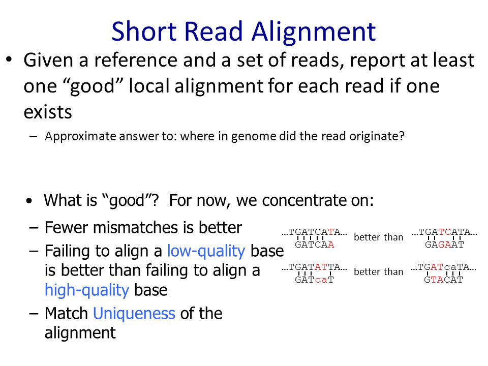 Short Read Alignment Given a reference and a set of reads, report at least one good local alignment for each read if one exists – Approximate answer to: where in genome did the read originate.