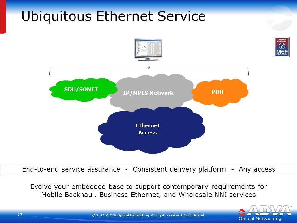 © 2011 ADVA Optical Networking. All rights reserved. Confidential. 23 IP/MPLS Network Ubiquitous Ethernet Service End-to-end service assurance - Consi