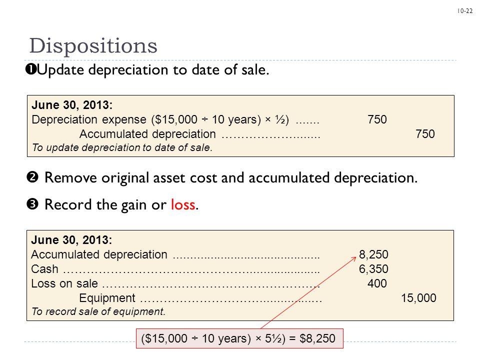 10-22  Update depreciation to date of sale.