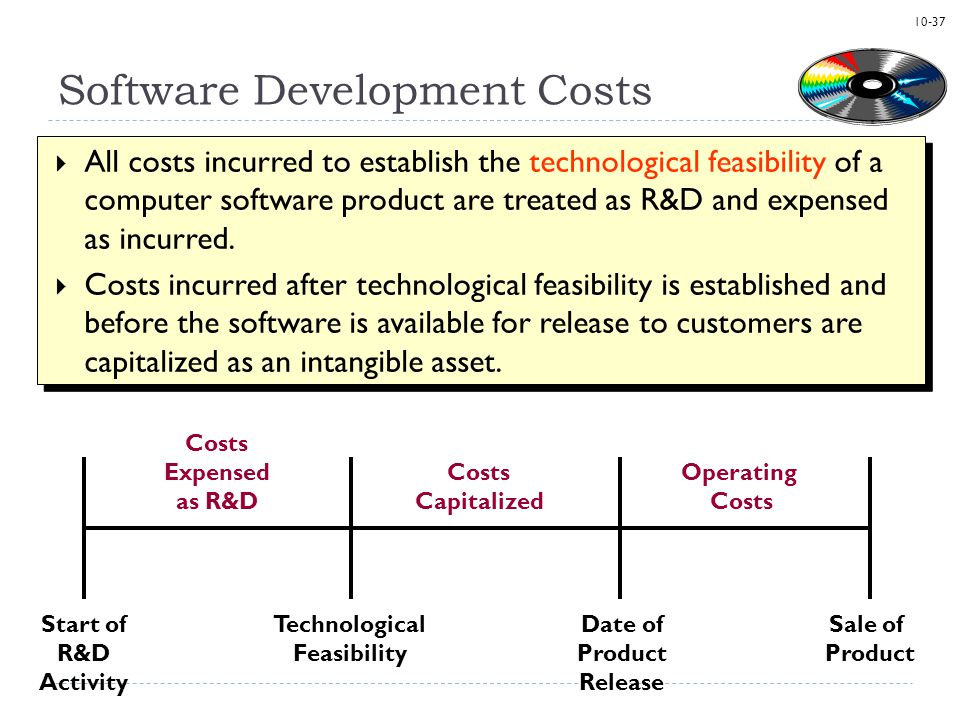 10-37 Start of R&D Activity Technological Feasibility Date of Product Release Sale of Product Costs Expensed as R&D Costs Capitalized Operating Costs  All costs incurred to establish the technological feasibility of a computer software product are treated as R&D and expensed as incurred.