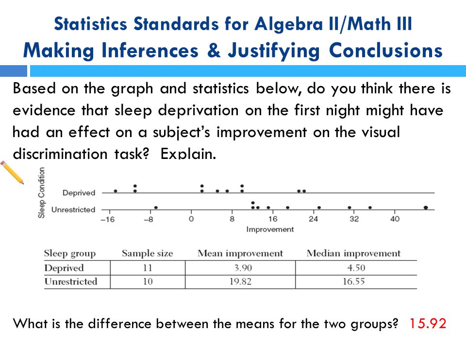Statistics Standards for Algebra II/Math III Making Inferences & Justifying Conclusions Based on the graph and statistics below, do you think there is