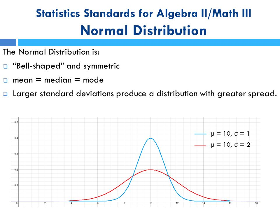 Statistics Standards for Algebra II/Math III Normal Distribution The Empirical Rule 68% 95% 97.5%