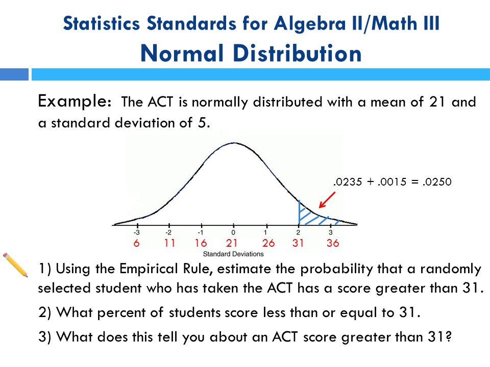 Statistics Standards for Algebra II/Math III Normal Distribution Example: The ACT is normally distributed with a mean of 21 and a standard deviation o