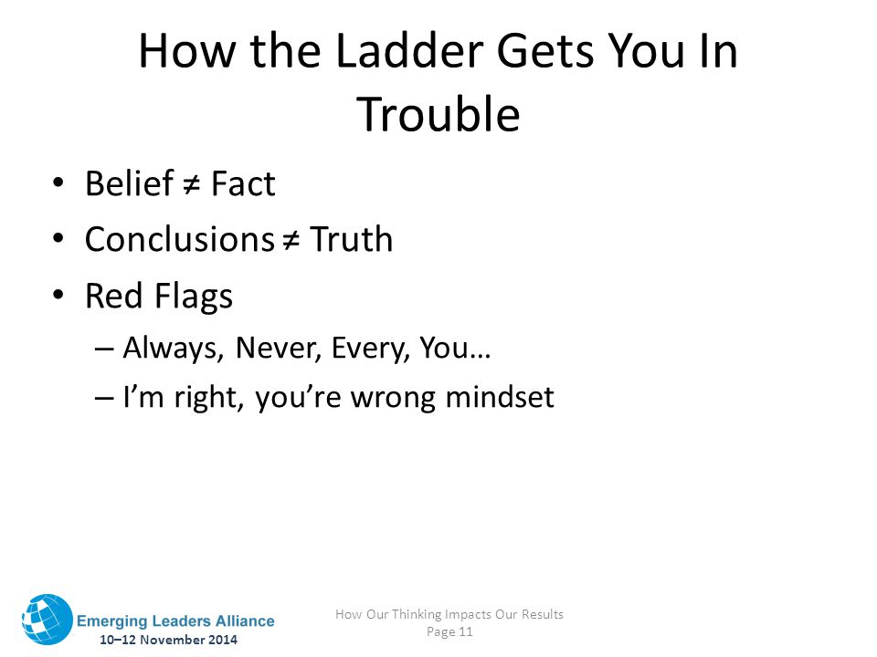 10–12 November 2014 How Our Thinking Impacts Our Results Page 11 How the Ladder Gets You In Trouble Belief ≠ Fact Conclusions ≠ Truth Red Flags – Alwa