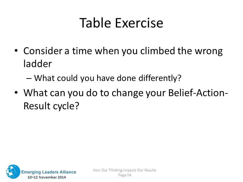 10–12 November 2014 How Our Thinking Impacts Our Results Page 14 Table Exercise Consider a time when you climbed the wrong ladder – What could you hav