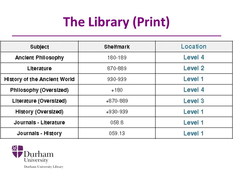 The library online: homepage