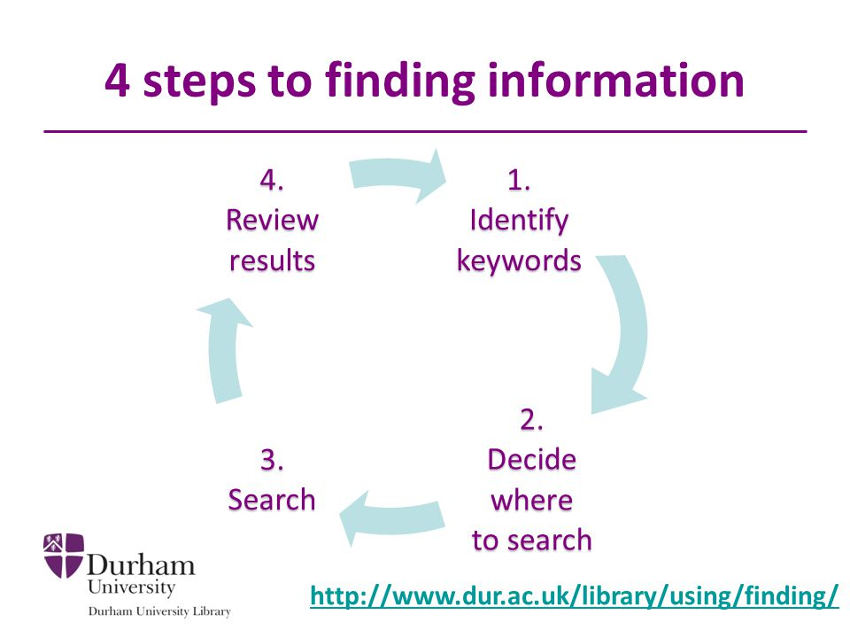 4 steps to finding information1. Identify keywords 2.