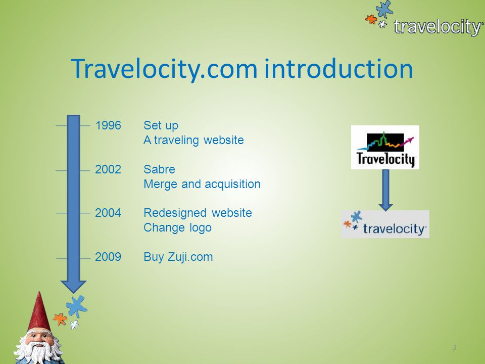 Travelocity.com introduction 3