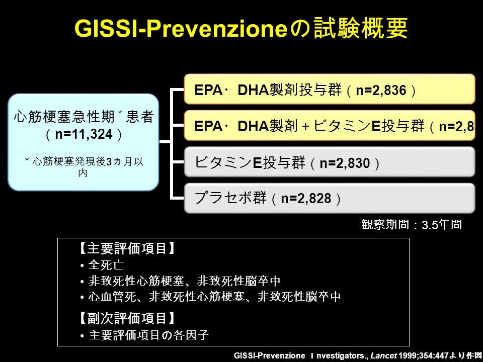 【主要評価項目】 全死亡 非致死性心筋梗塞、非致死性脳卒中 心血管死、非致死性心筋梗塞、非致死性脳卒中 【副次評価項目】 主要評価項目の各因子 GISSI-Prevenzione I nvestigators., Lancet 1999;354:447 より作図 GISSI-Prevenzione