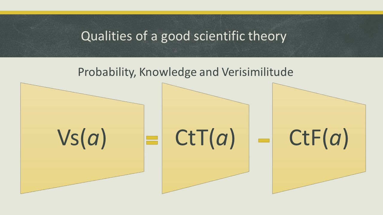 Qualities of a good scientific theory Vs(a) CtT(a) CtF(a) Probability, Knowledge and Verisimilitude