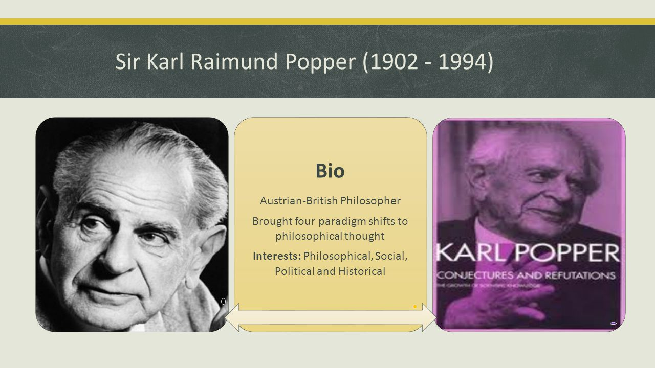 Sir Karl Raimund Popper (1902 - 1994) Bio Austrian-British Philosopher Brought four paradigm shifts to philosophical thought Interests: Philosophical, Social, Political and Historical