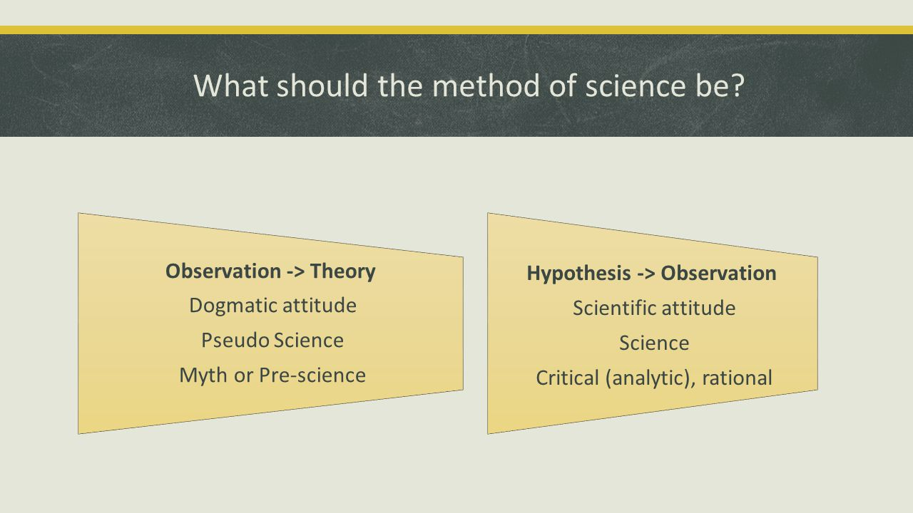 What should the method of science be.