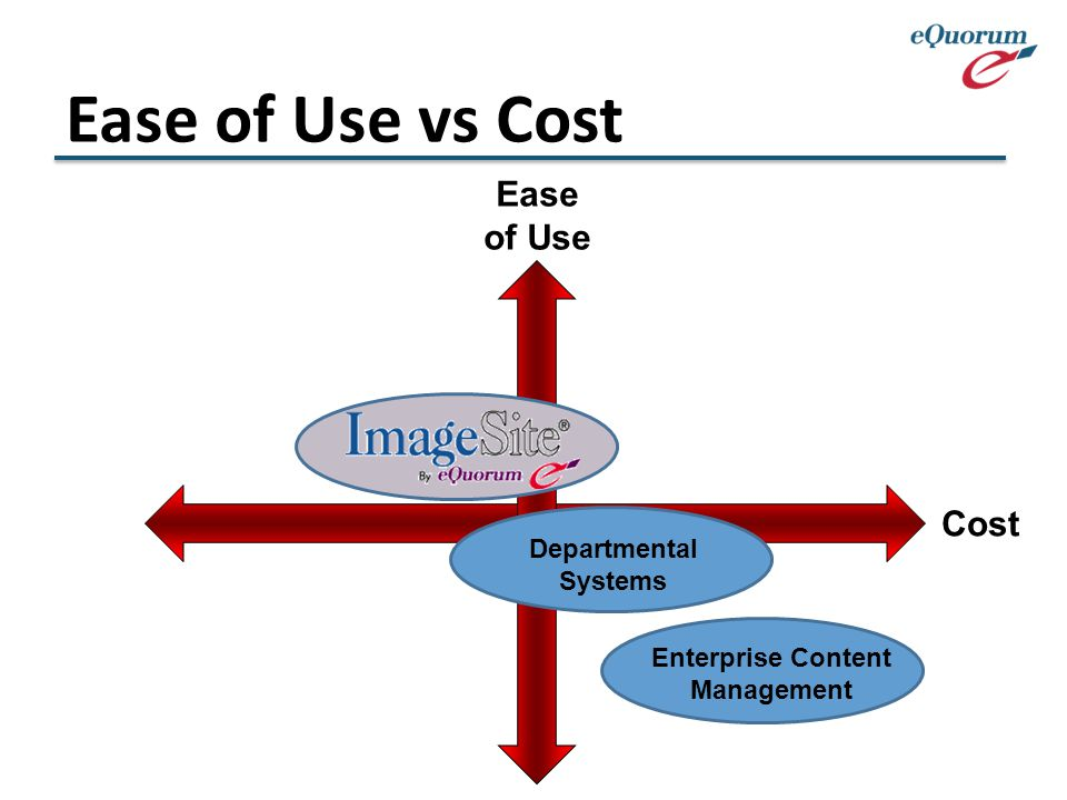 Ease of Use vs Cost Enterprise Content Management Departmental Systems Ease of Use Cost