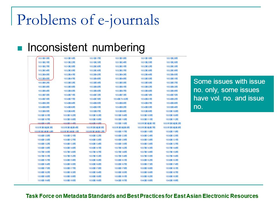 Task Force on Metadata Standards and Best Practices for East Asian Electronic Resources Problems of e-journals Inconsistent numbering Some issues with